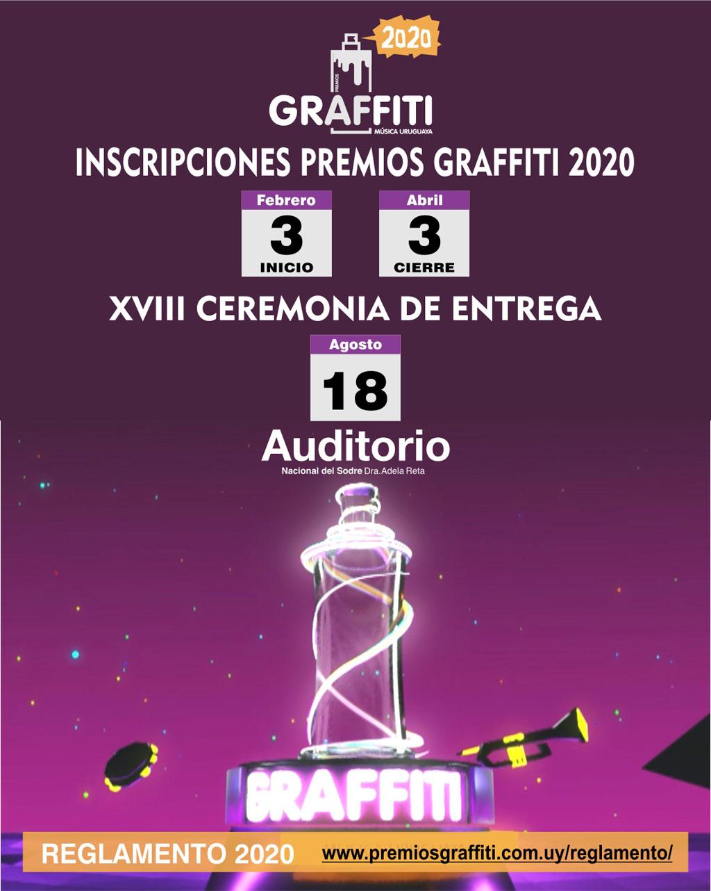 Premios Graffiti 2020
