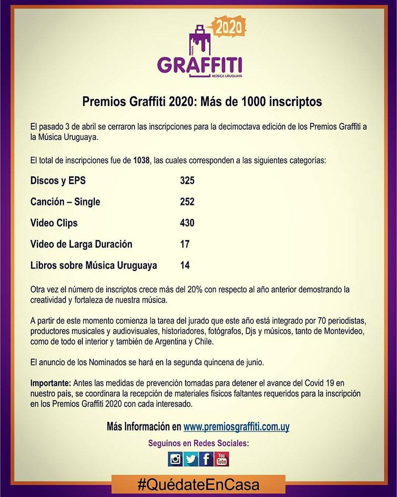 Premios Graffiti 2020: Más de 1000 inscriptos